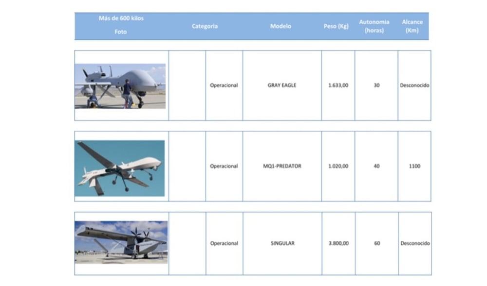 Drones14