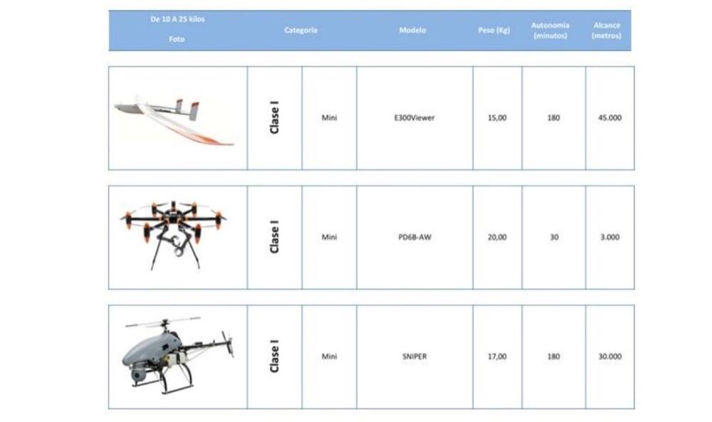 Drones8