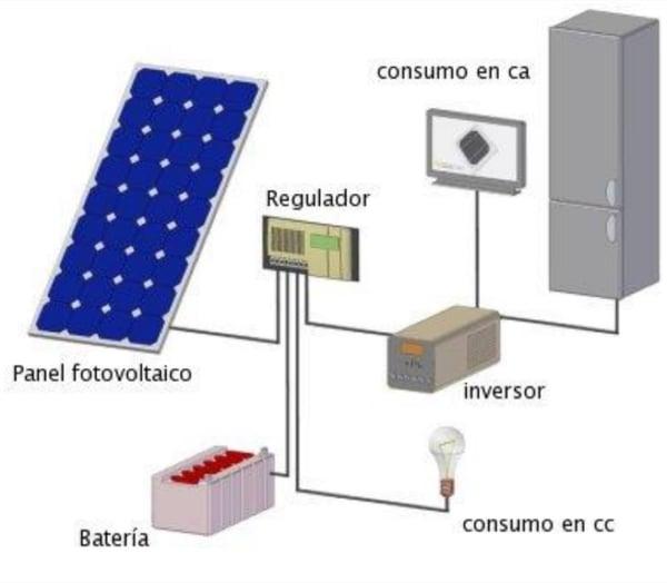 Fotovoltaica4