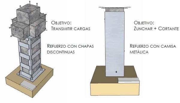 Pilar8
