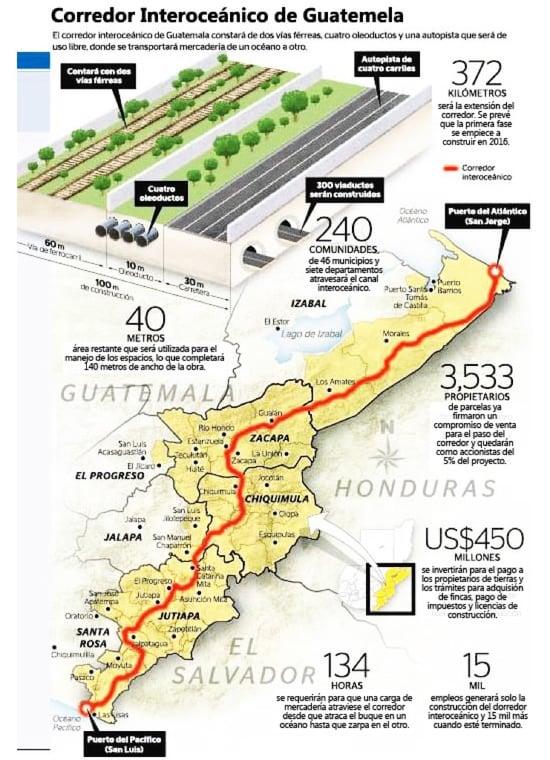 canal-guatemala-0