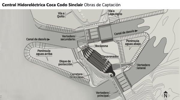coca-codo-sinclair 6
