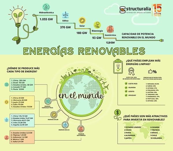 info-renovables-600