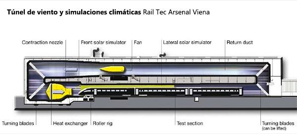 rail tec 4