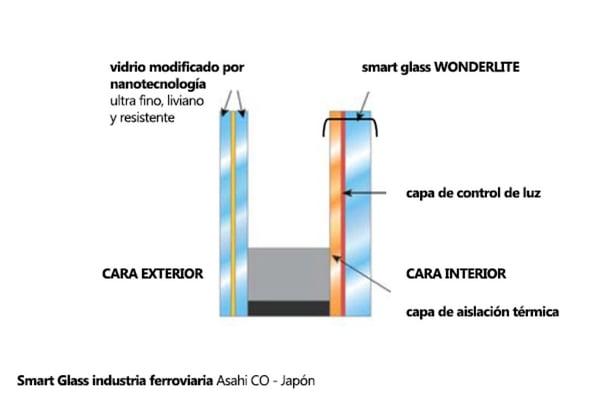 smart glass4