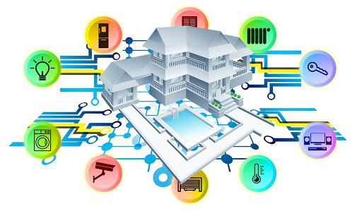 Soluciones tecnologicas sector arquitectura