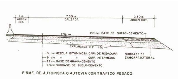 Esquema de firme de autopista o autovía con tráfico pesado