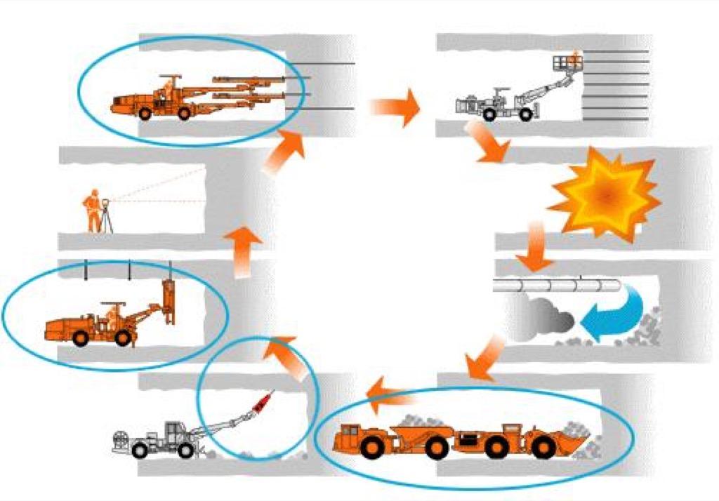 esquema de como se construye un tunel paso a paso