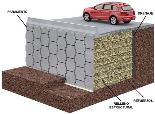 Muro tierra armada
